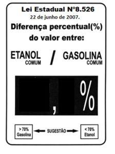 Porcentagem Etanol x Gasolina - 15cm x 20cm