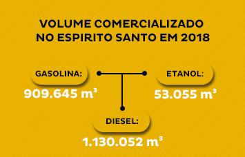 Banner volume gasolina